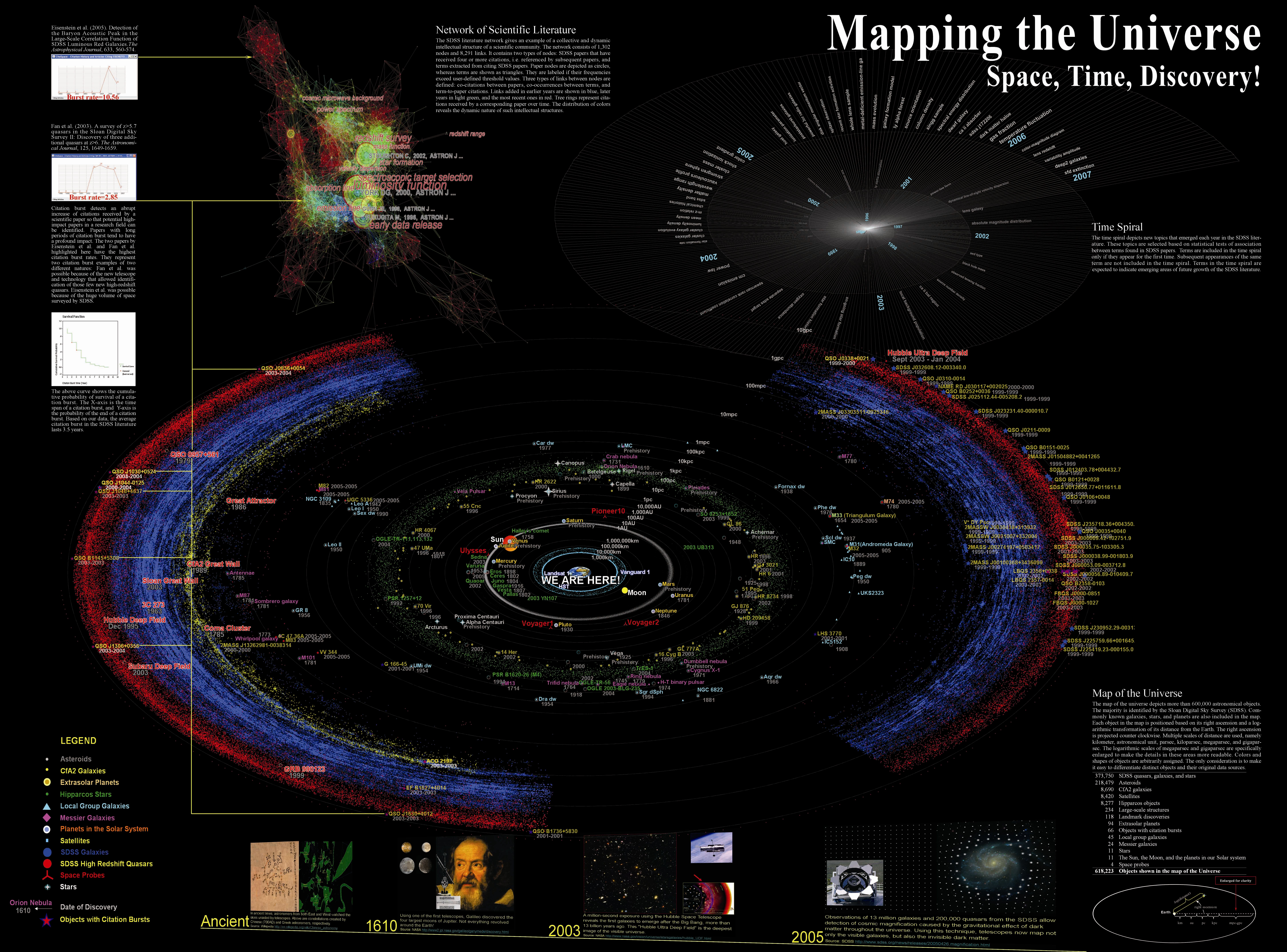 Mapping Scienti c Frontiers